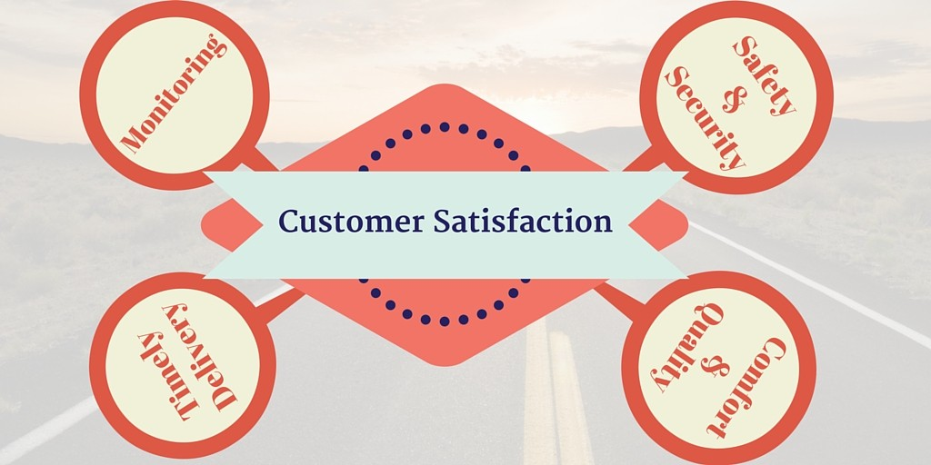 Elements for customer satisfaction